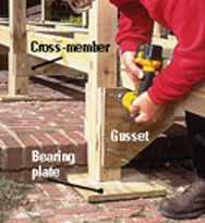 Installing plywood gusset